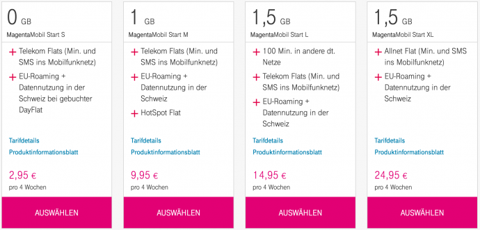 Prepaid Datenvolumen Telekom