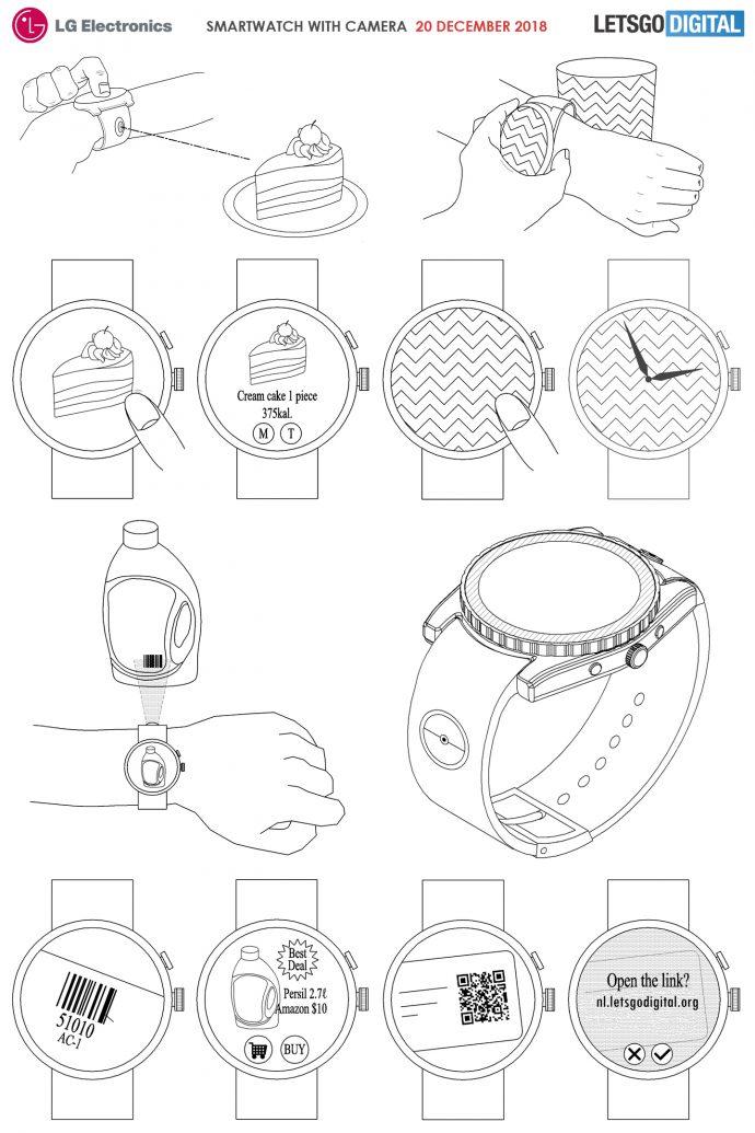 LG: Kamera im Armband